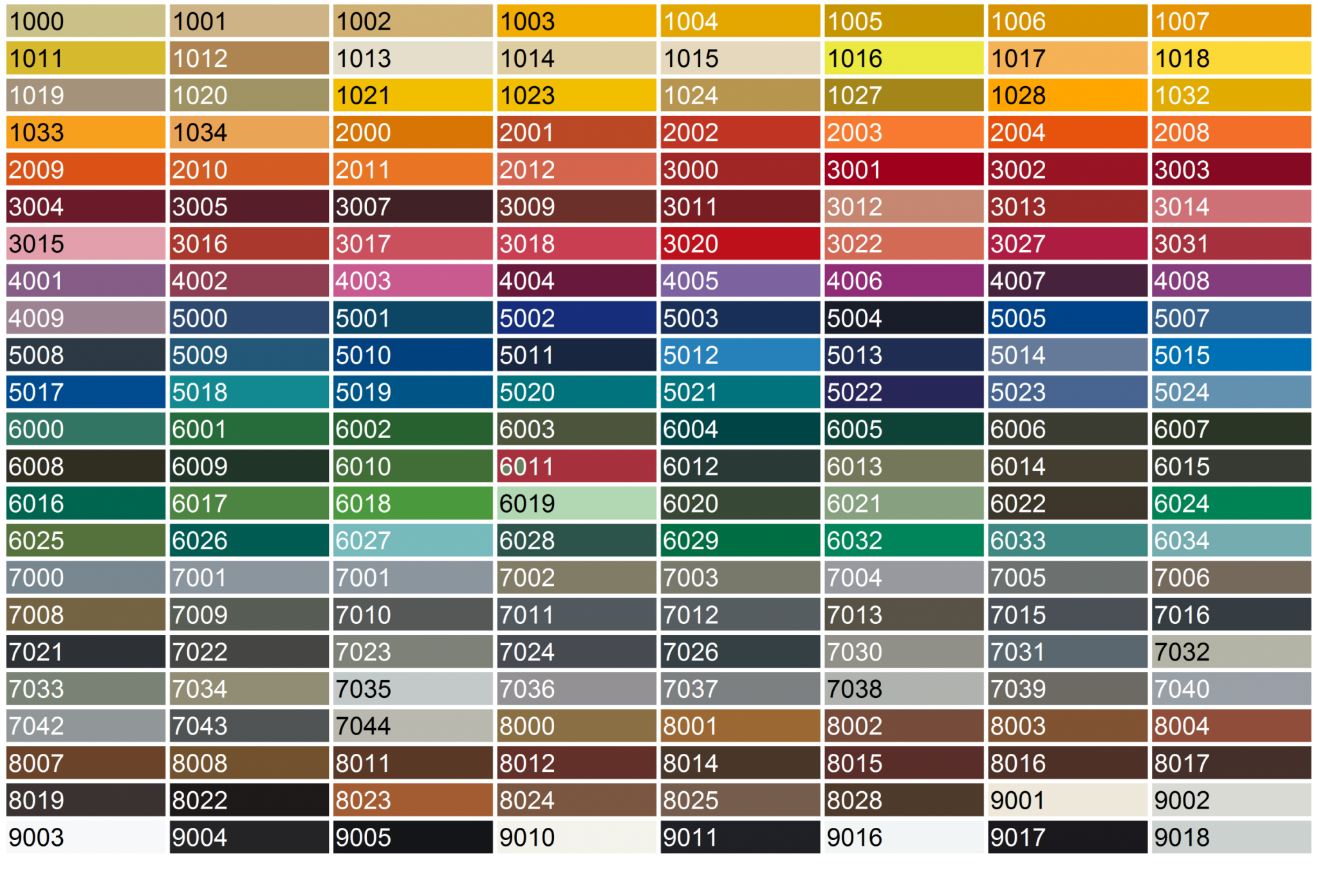 Powder coating color chart bonehead performance
